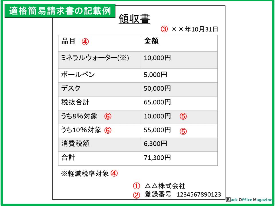 インボイス(適格簡易請求書)の記載例